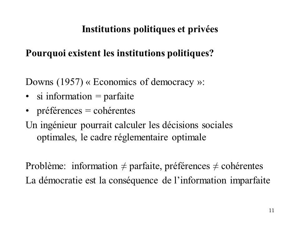 11 Institutions politiques et privées Pourquoi existent les institutions politiques? Downs (1957) « Economics of democracy »: si information = parfait