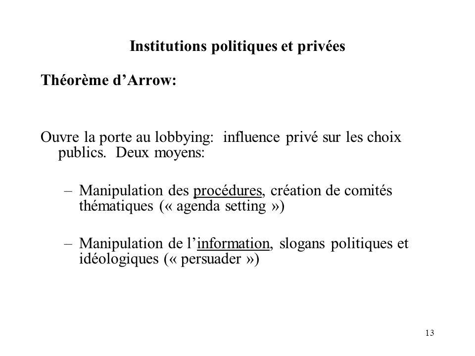 13 Institutions politiques et privées Théorème dArrow: Ouvre la porte au lobbying: influence privé sur les choix publics. Deux moyens: –Manipulation d