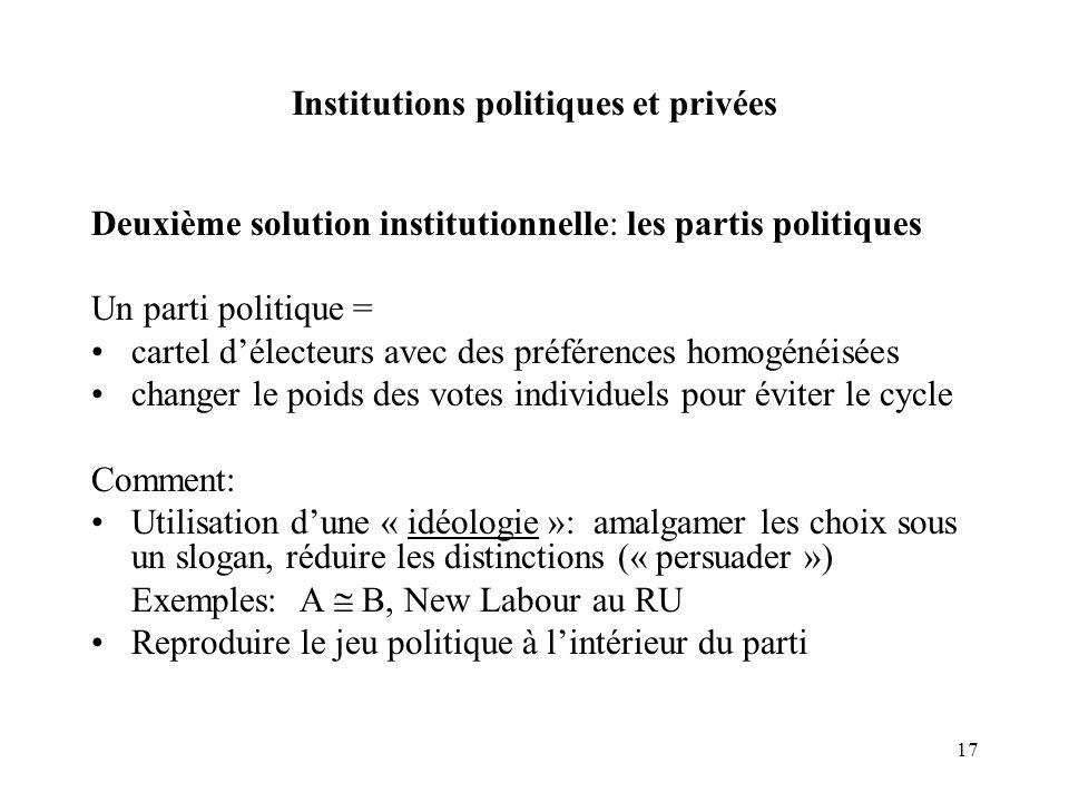 17 Institutions politiques et privées Deuxième solution institutionnelle: les partis politiques Un parti politique = cartel délecteurs avec des préfér