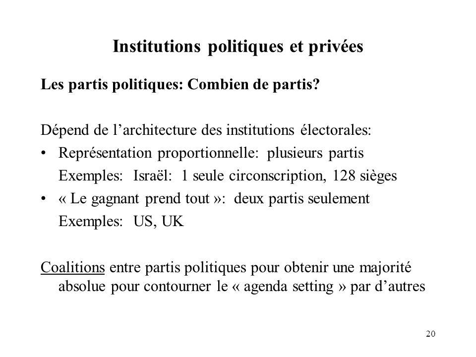 20 Institutions politiques et privées Les partis politiques: Combien de partis? Dépend de larchitecture des institutions électorales: Représentation p