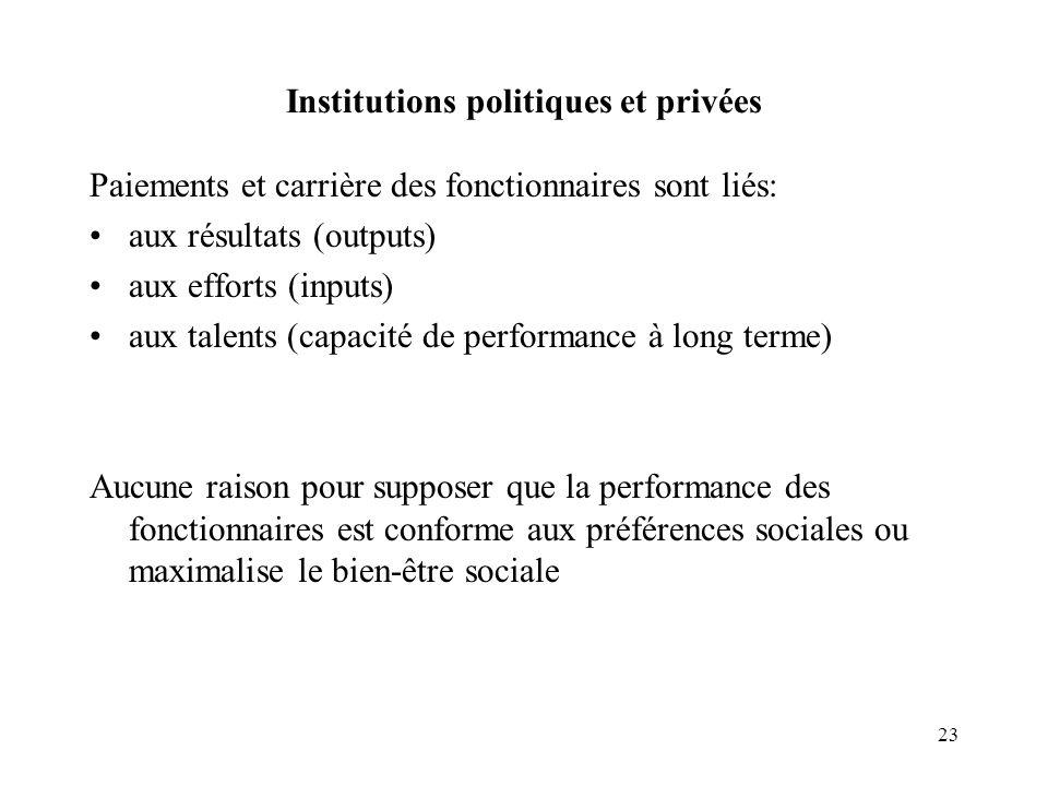 23 Institutions politiques et privées Paiements et carrière des fonctionnaires sont liés: aux résultats (outputs) aux efforts (inputs) aux talents (ca