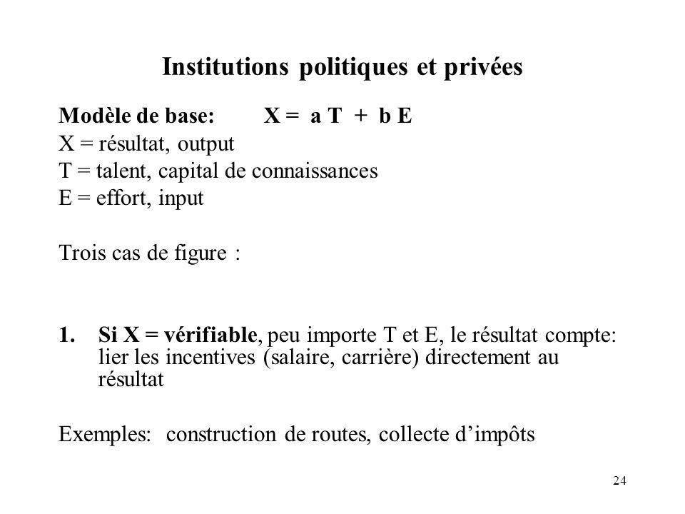 24 Institutions politiques et privées Modèle de base: X = a T + b E X = résultat, output T = talent, capital de connaissances E = effort, input Trois