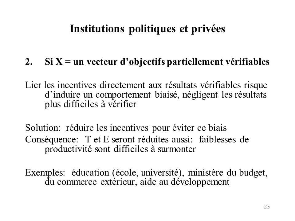 25 Institutions politiques et privées 2.Si X = un vecteur dobjectifs partiellement vérifiables Lier les incentives directement aux résultats vérifiabl
