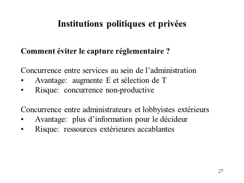 27 Institutions politiques et privées Comment éviter le capture réglementaire ? Concurrence entre services au sein de ladministration Avantage: augmen
