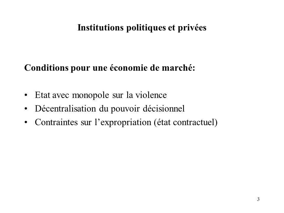 3 Institutions politiques et privées Conditions pour une économie de marché: Etat avec monopole sur la violence Décentralisation du pouvoir décisionne