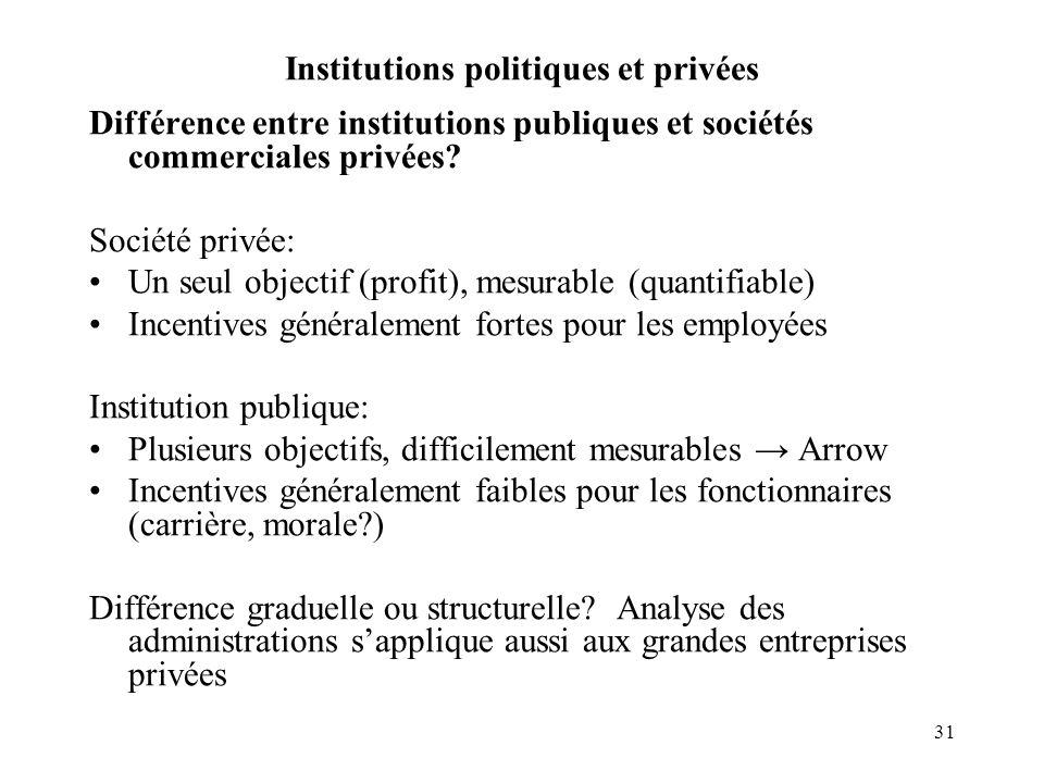31 Institutions politiques et privées Différence entre institutions publiques et sociétés commerciales privées? Société privée: Un seul objectif (prof