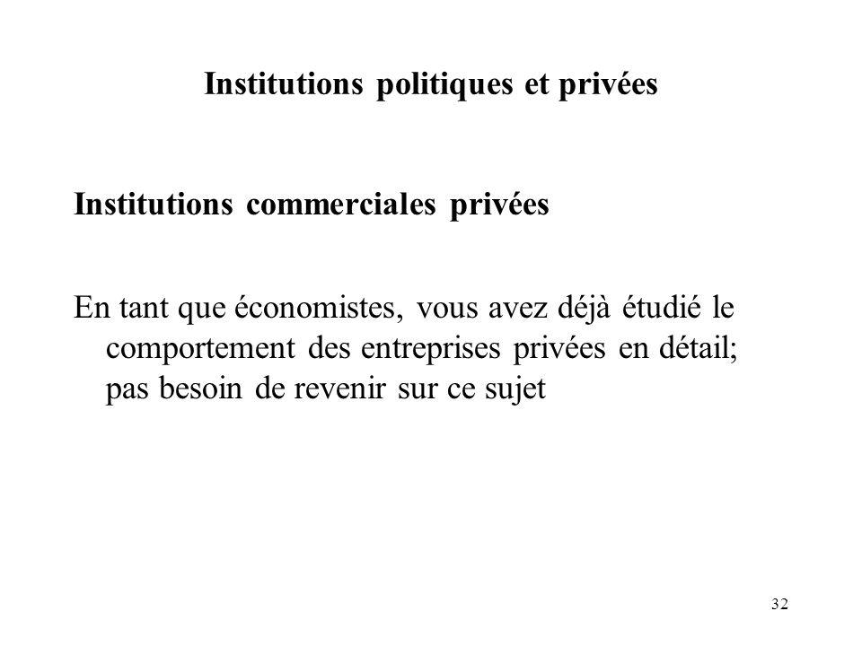 32 Institutions politiques et privées Institutions commerciales privées En tant que économistes, vous avez déjà étudié le comportement des entreprises