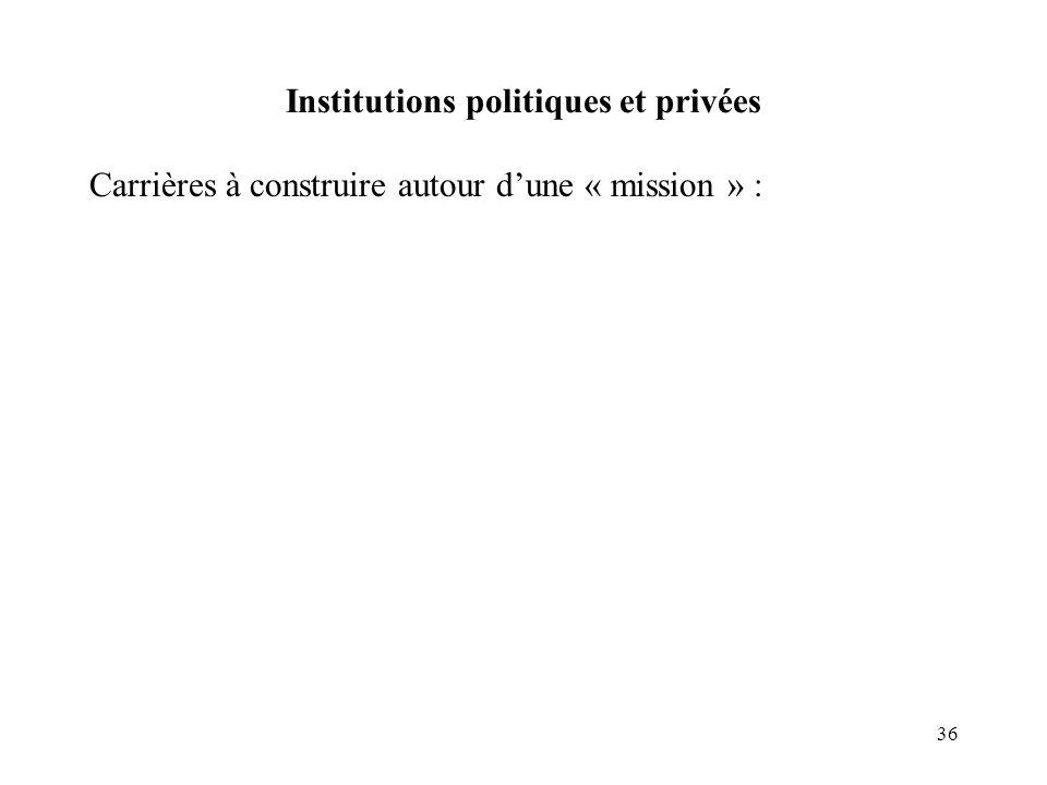 36 Institutions politiques et privées Carrières à construire autour dune « mission » :