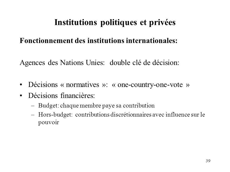 39 Institutions politiques et privées Fonctionnement des institutions internationales: Agences des Nations Unies: double clé de décision: Décisions «
