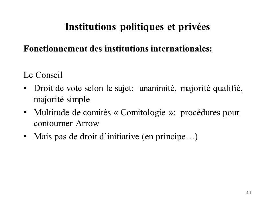 41 Institutions politiques et privées Fonctionnement des institutions internationales: Le Conseil Droit de vote selon le sujet: unanimité, majorité qu