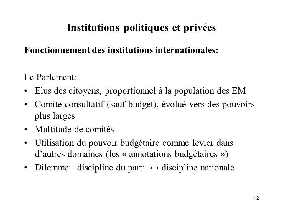 42 Institutions politiques et privées Fonctionnement des institutions internationales: Le Parlement: Elus des citoyens, proportionnel à la population