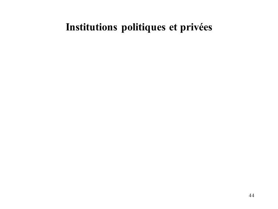44 Institutions politiques et privées