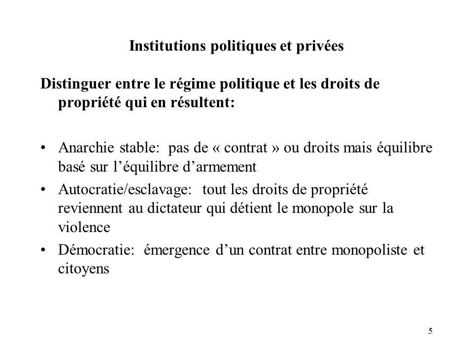 5 Institutions politiques et privées Distinguer entre le régime politique et les droits de propriété qui en résultent: Anarchie stable: pas de « contr