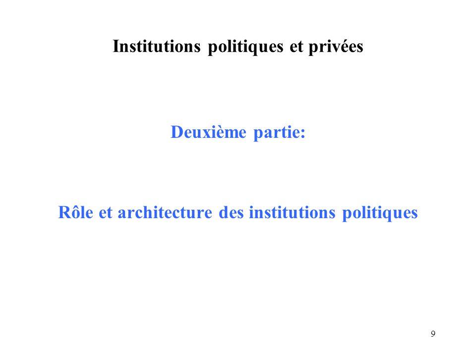40 Institutions politiques et privées Fonctionnement des institutions internationales: LUnion Européenne: triangle institutionnelle: Conseil (états membres) Parlement (élus des états membres) Commission Européenne (commissaires nommés par EM)