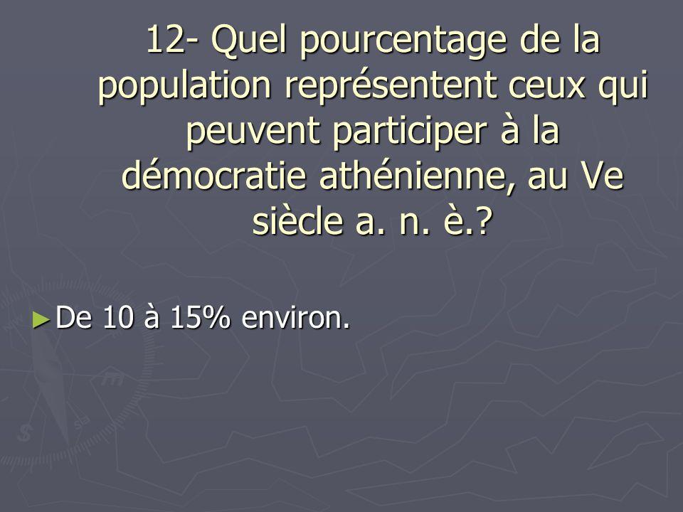12- Quel pourcentage de la population représentent ceux qui peuvent participer à la démocratie athénienne, au Ve siècle a. n. è.? De 10 à 15% environ.