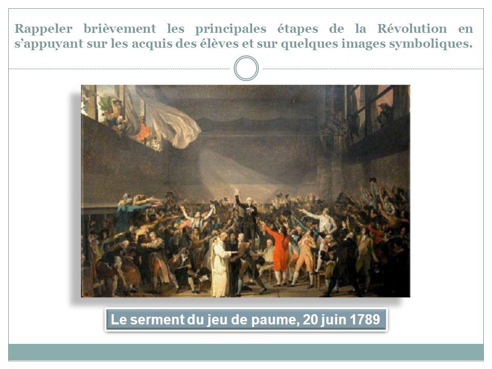 Le serment du jeu de paume, 20 juin 1789 Rappeler brièvement les principales étapes de la Révolution en sappuyant sur les acquis des élèves et sur quelques images symboliques.
