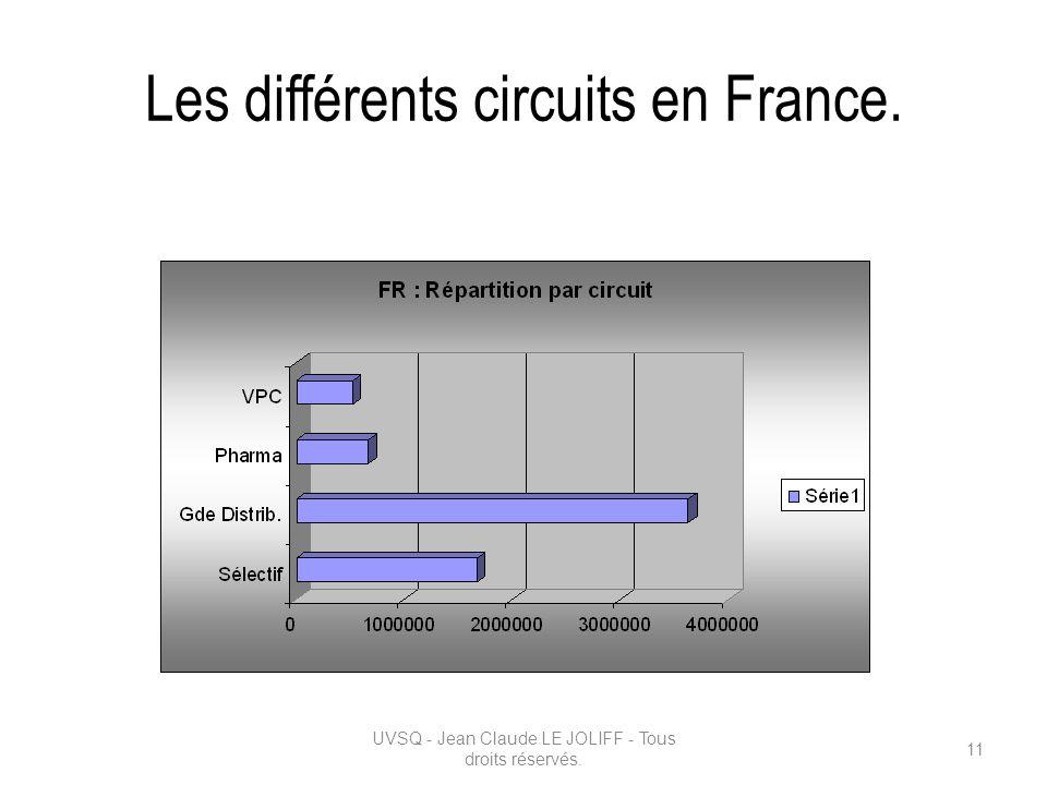 Les différents circuits en France. UVSQ - Jean Claude LE JOLIFF - Tous droits réservés. 11