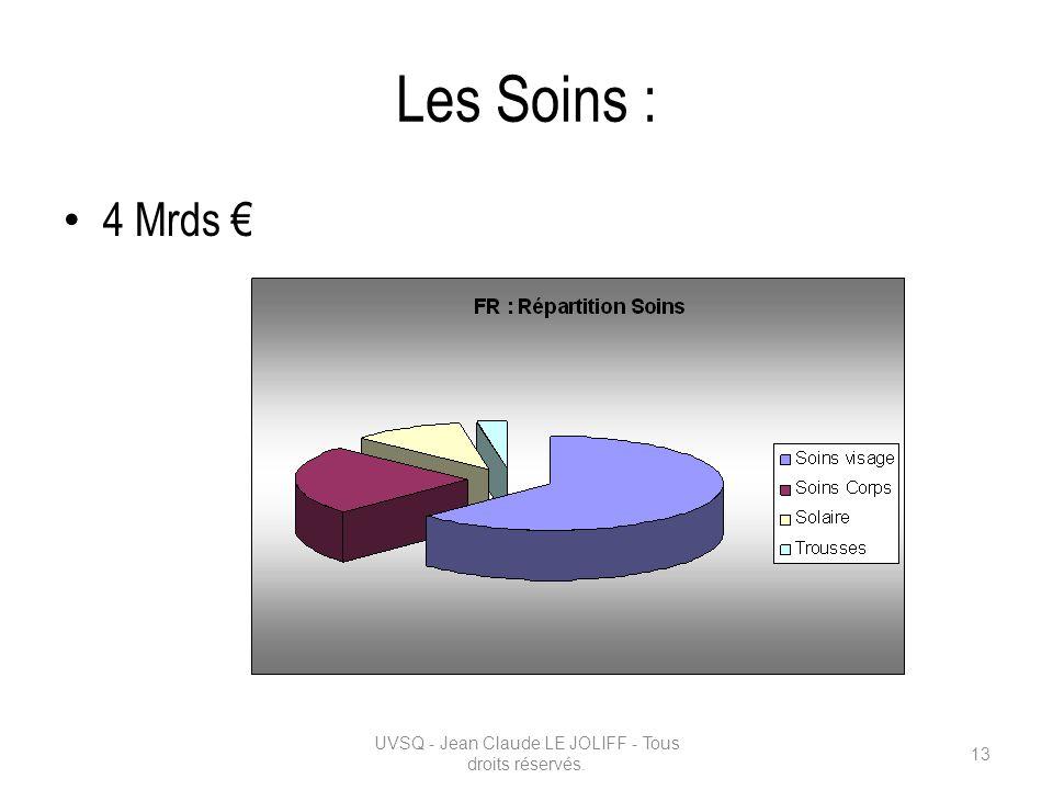 Les Soins : 4 Mrds UVSQ - Jean Claude LE JOLIFF - Tous droits réservés. 13