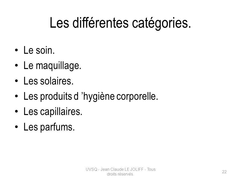 Les différentes catégories. Le soin. Le maquillage. Les solaires. Les produits d hygiène corporelle. Les capillaires. Les parfums. UVSQ - Jean Claude