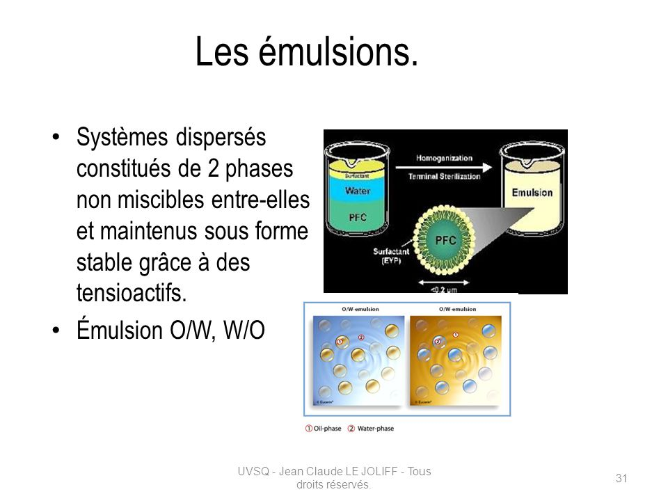 Les émulsions. Systèmes dispersés constitués de 2 phases non miscibles entre-elles et maintenus sous forme stable grâce à des tensioactifs. Émulsion O