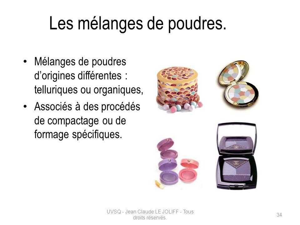Les mélanges de poudres. Mélanges de poudres dorigines différentes : telluriques ou organiques, Associés à des procédés de compactage ou de formage sp