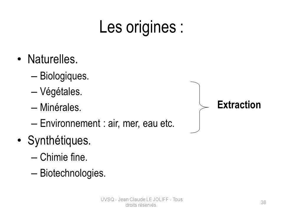 Les origines : Naturelles. – Biologiques. – Végétales. – Minérales. – Environnement : air, mer, eau etc. Synthétiques. – Chimie fine. – Biotechnologie
