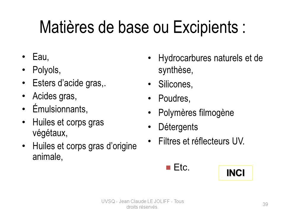 Matières de base ou Excipients : Eau, Polyols, Esters dacide gras,. Acides gras, Émulsionnants, Huiles et corps gras végétaux, Huiles et corps gras do