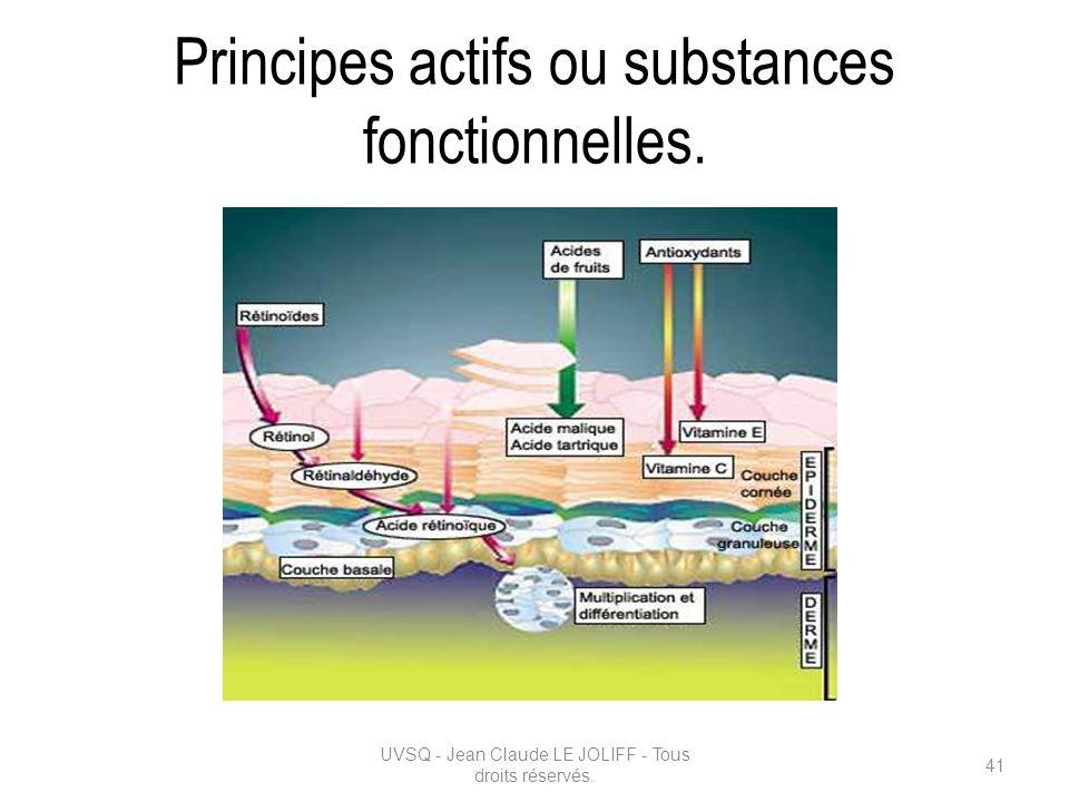 Principes actifs ou substances fonctionnelles. UVSQ - Jean Claude LE JOLIFF - Tous droits réservés. 41