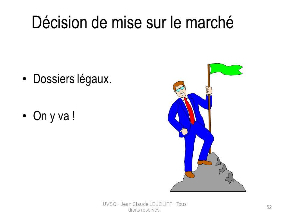 Décision de mise sur le marché Dossiers légaux. On y va ! UVSQ - Jean Claude LE JOLIFF - Tous droits réservés. 52