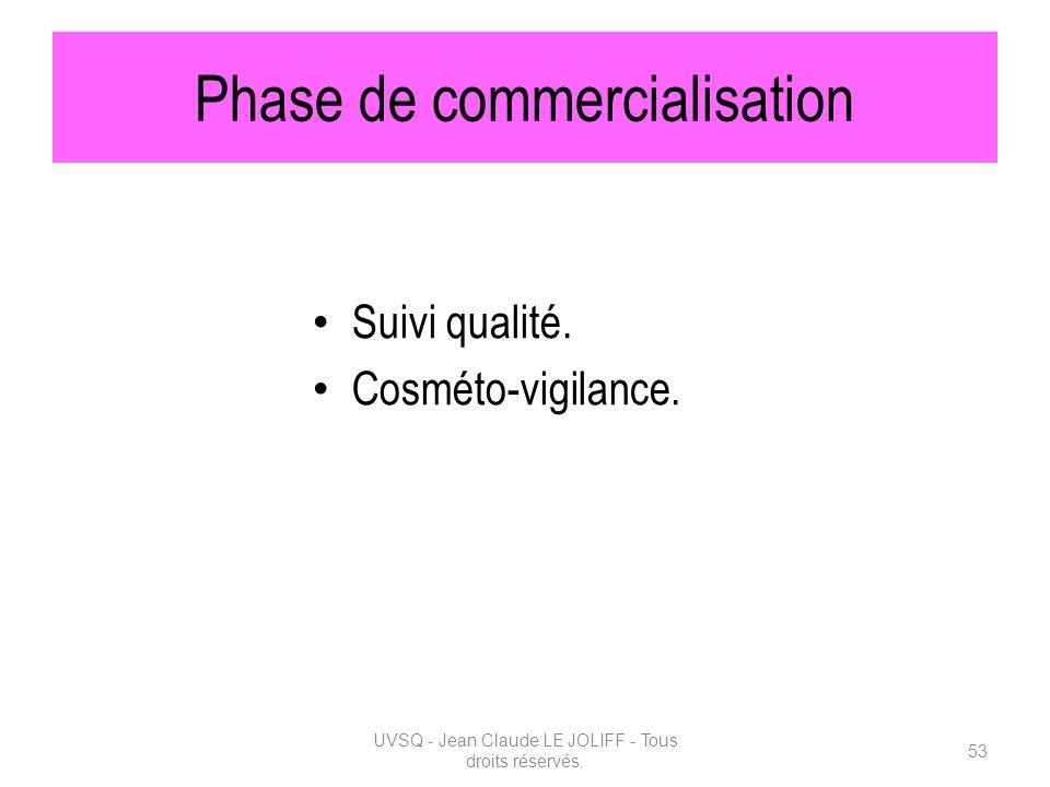 Phase de commercialisation Suivi qualité. Cosméto-vigilance. UVSQ - Jean Claude LE JOLIFF - Tous droits réservés. 53