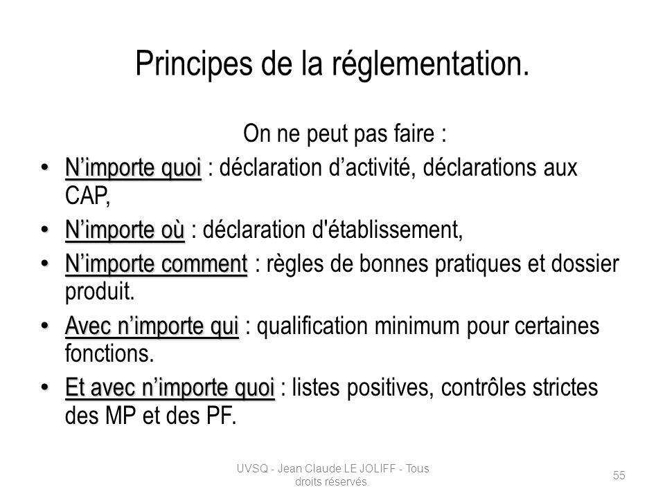 Principes de la réglementation. On ne peut pas faire : Nimporte quoi Nimporte quoi : déclaration dactivité, déclarations aux CAP, Nimporte où Nimporte