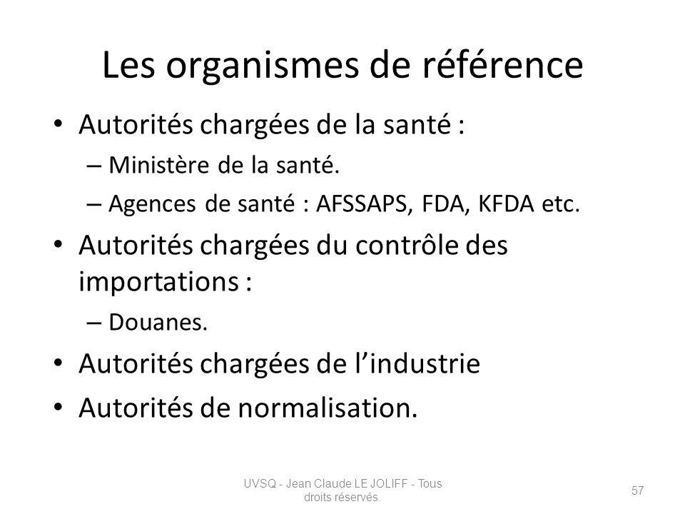 Les organismes de référence Autorités chargées de la santé : – Ministère de la santé. – Agences de santé : AFSSAPS, FDA, KFDA etc. Autorités chargées
