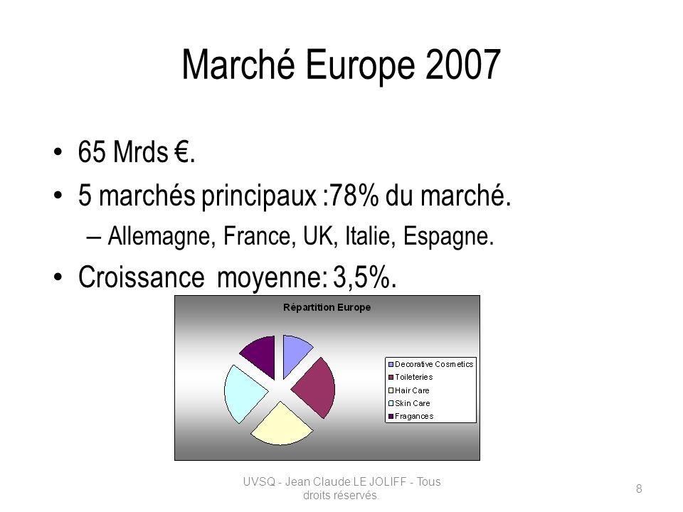 Marché Europe 2007 65 Mrds. 5 marchés principaux :78% du marché. – Allemagne, France, UK, Italie, Espagne. Croissance moyenne: 3,5%. UVSQ - Jean Claud