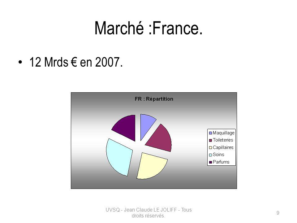 Marché France Parfumerie : 17% Cosmétique : 41% Capillaire : 23%Toilette : 19% UVSQ - Jean Claude LE JOLIFF - Tous droits réservés.
