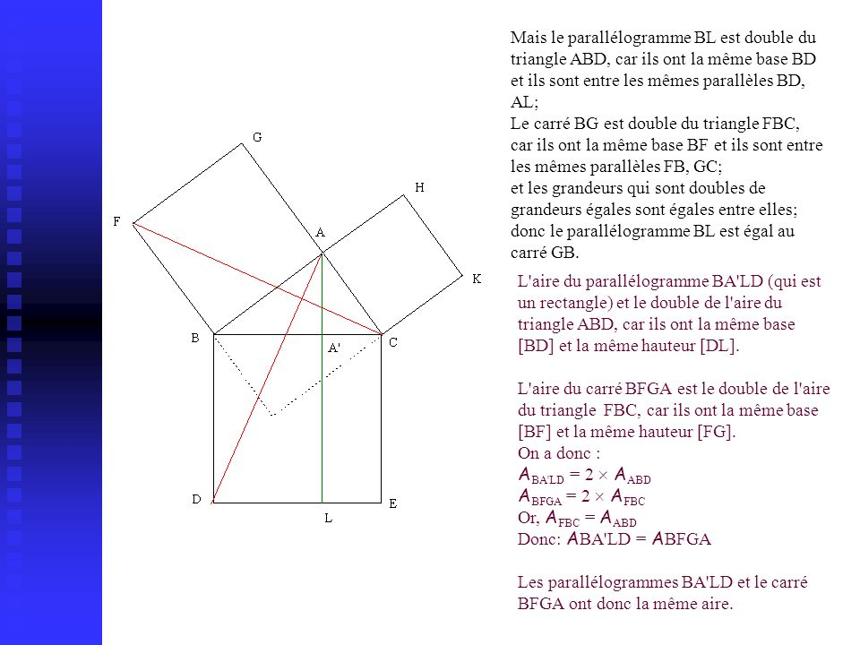 Mais le parallélogramme BL est double du triangle ABD, car ils ont la même base BD et ils sont entre les mêmes parallèles BD, AL; Le carré BG est double du triangle FBC, car ils ont la même base BF et ils sont entre les mêmes parallèles FB, GC; et les grandeurs qui sont doubles de grandeurs égales sont égales entre elles; donc le parallélogramme BL est égal au carré GB.