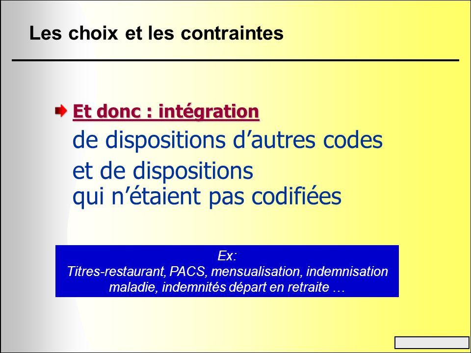 Les choix et les contraintes Et donc : intégration de dispositions dautres codes et de dispositions qui nétaient pas codifiées Ex: Titres-restaurant,