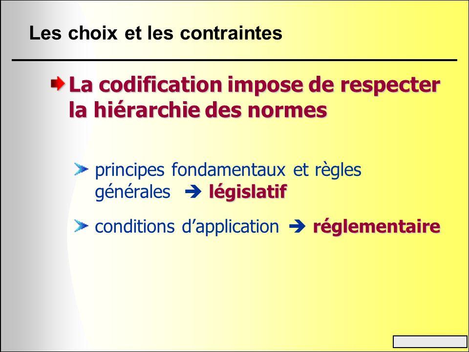 Les choix et les contraintes La codification impose de respecter la hiérarchie des normes législatif principes fondamentaux et règles générales législ