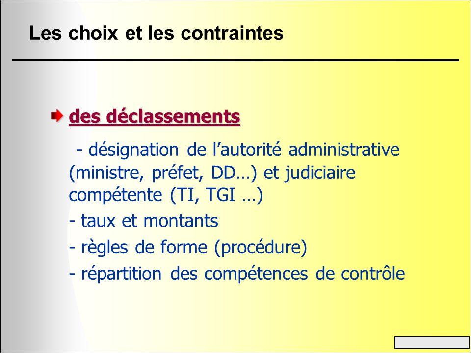 Les choix et les contraintes des déclassements - désignation de lautorité administrative (ministre, préfet, DD…) et judiciaire compétente (TI, TGI …)