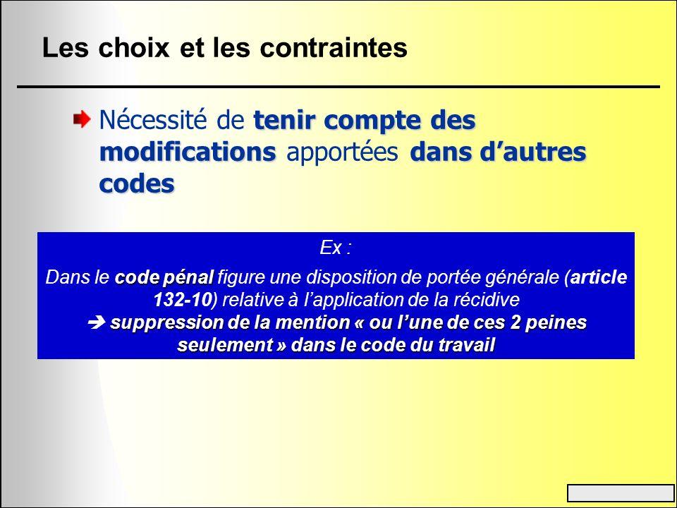 Les choix et les contraintes tenir compte des modificationsdans dautres codes Nécessité de tenir compte des modifications apportées dans dautres codes