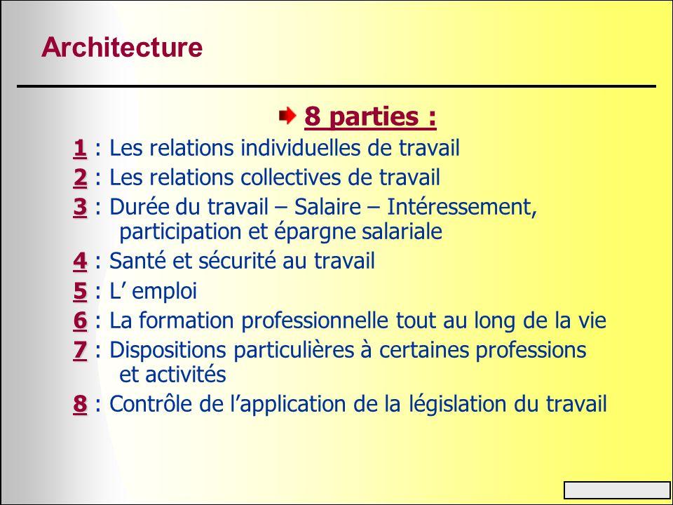 Architecture 8 parties : 1 1 : Les relations individuelles de travail 2 2 : Les relations collectives de travail 3 3 : Durée du travail – Salaire – In
