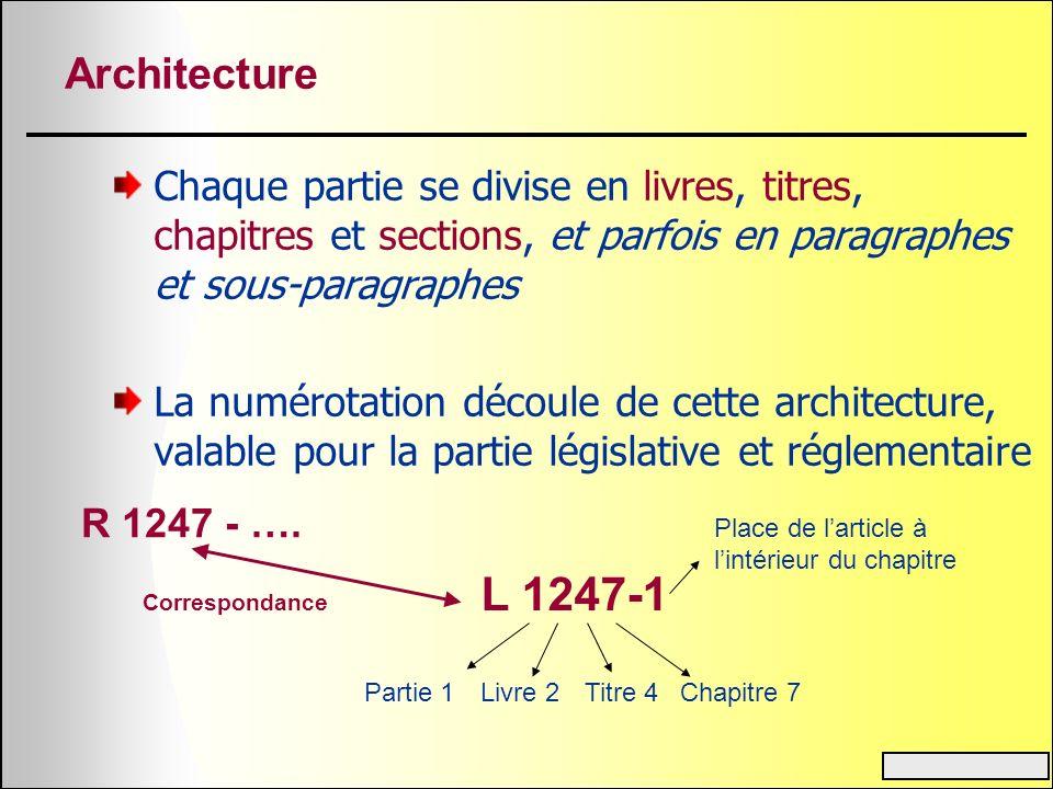 Architecture Chaque partie se divise en livres, titres, chapitres et sections, et parfois en paragraphes et sous-paragraphes La numérotation découle d