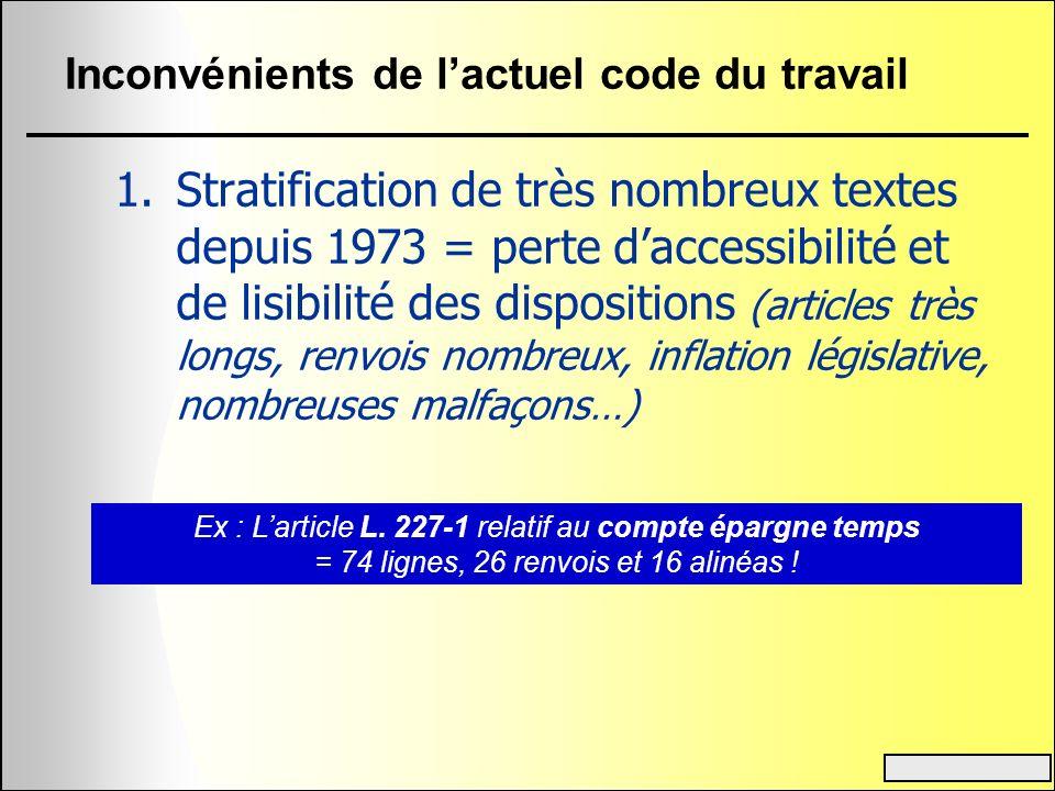 Inconvénients de lactuel code du travail 1.Stratification de très nombreux textes depuis 1973 = perte daccessibilité et de lisibilité des dispositions