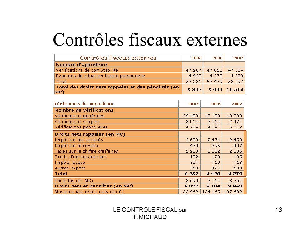 Contrôles fiscaux externes 13LE CONTROLE FISCAL par P.MICHAUD