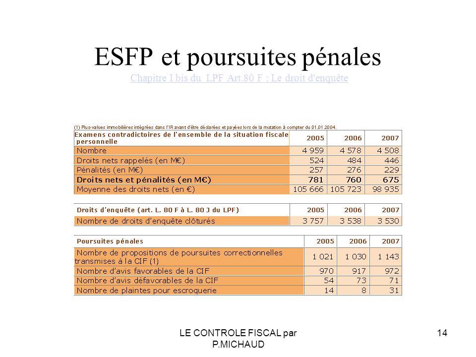 ESFP et poursuites pénales Chapitre I bis du LPF Art.80 F : Le droit d'enquête Chapitre I bis du LPF Art.80 F : Le droit d'enquête 14LE CONTROLE FISCA