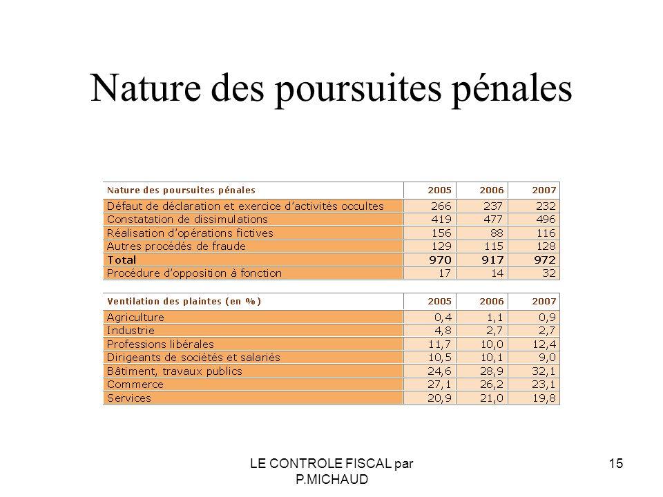 Nature des poursuites pénales 15LE CONTROLE FISCAL par P.MICHAUD