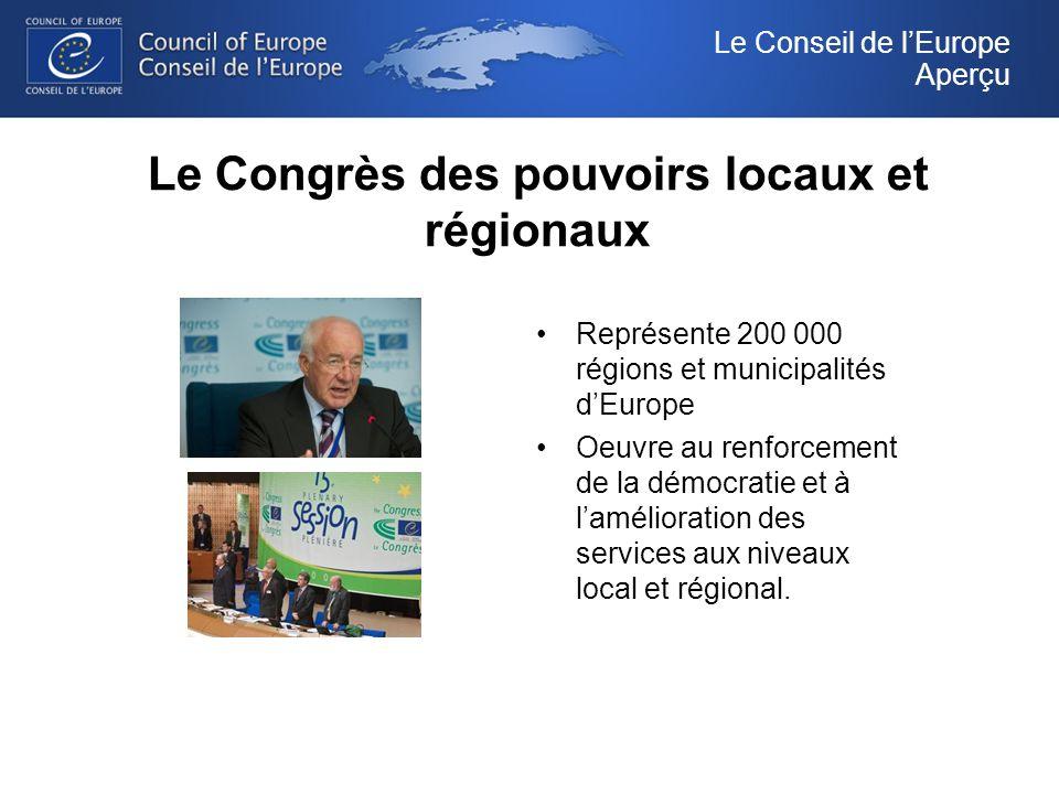 Le Congrès des pouvoirs locaux et régionaux Représente 200 000 régions et municipalités dEurope Oeuvre au renforcement de la démocratie et à lamélioration des services aux niveaux local et régional.