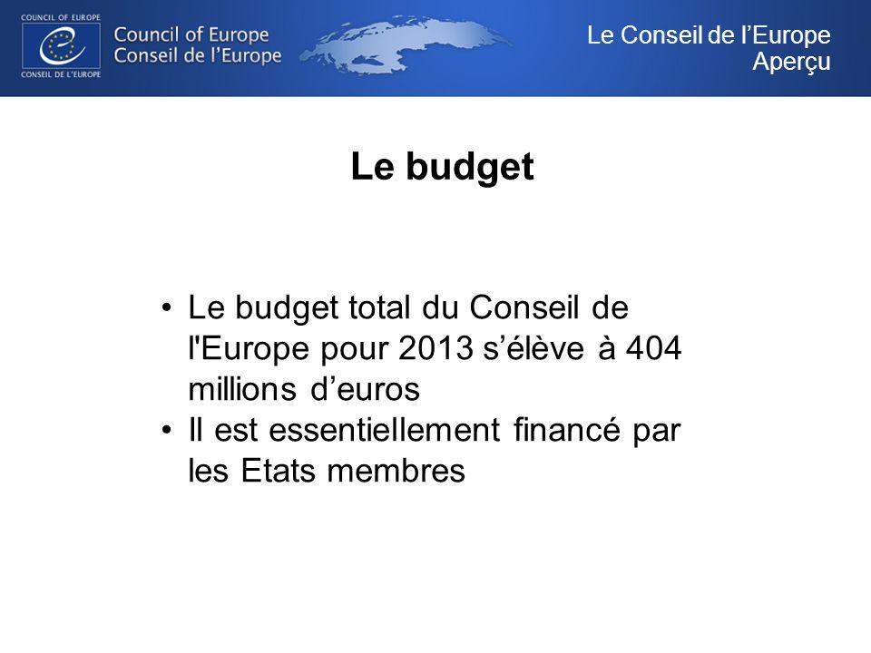 Le budget Le Conseil de lEurope Aperçu Le budget total du Conseil de l Europe pour 2013 sélève à 404 millions deuros Il est essentiellement financé par les Etats membres