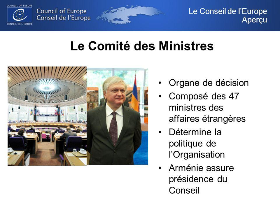 Le Comité des Ministres Organe de décision Composé des 47 ministres des affaires étrangères Détermine la politique de lOrganisation Arménie assure présidence du Conseil Le Conseil de lEurope Aperçu
