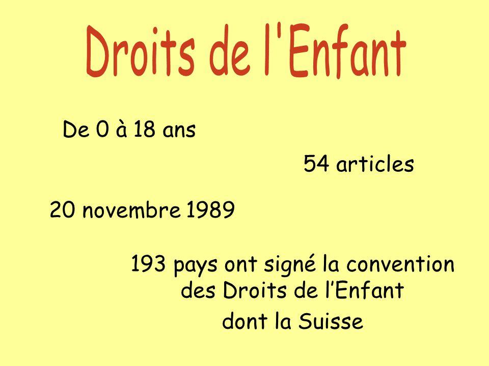 20 novembre 1989 De 0 à 18 ans 54 articles 193 pays ont signé la convention des Droits de lEnfant dont la Suisse