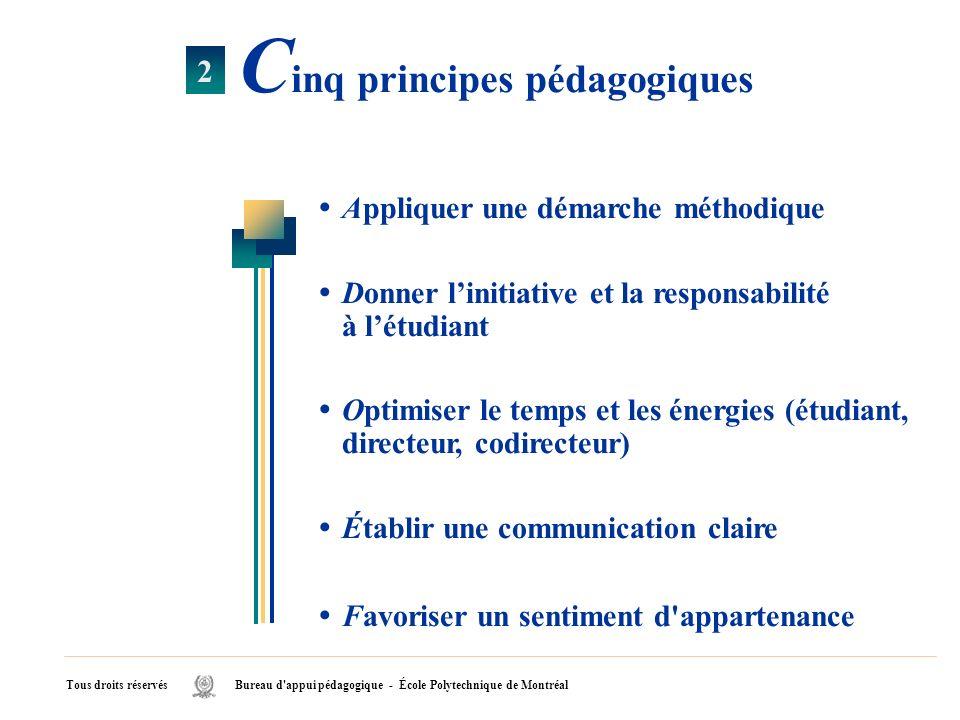 C inq principes pédagogiques Appliquer une démarche méthodique Donner linitiative et la responsabilité à létudiant Optimiser le temps et les énergies